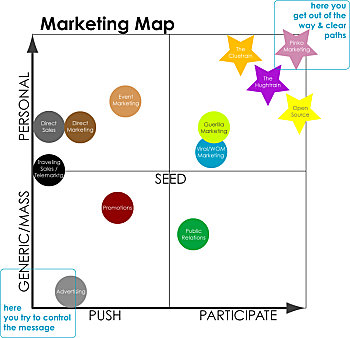 Marketing-Map